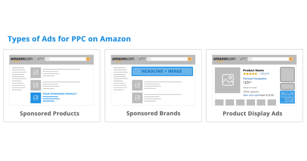 The 3 Ad Types for PPC on Amazon for your PPC strategy - RevenueWize