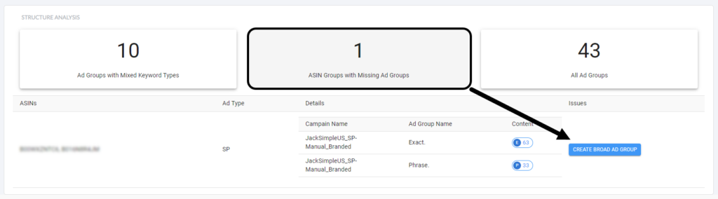 Missing Ad Groups Issue have at least one ad group per keyword type to support the search term isolation methodology
